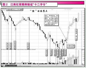 股票的临界点是什么意思
