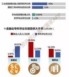 中国一流的大学有哪些问题 大学教育