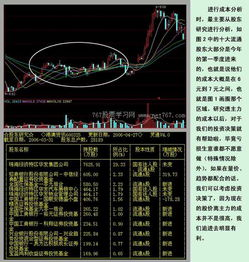 股票如何进行成本分析?