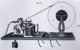 电报机的发明时间