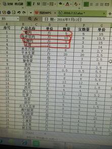 如何根据生日排出八字(附表格)  生辰八字怎么排