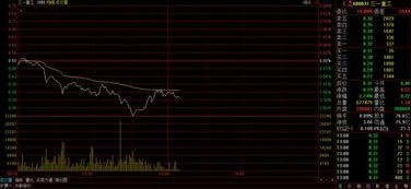 三一重工股票发行价是多少!