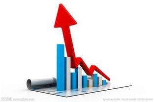 股票的单位是什么?怎么买啊最少要买多少?