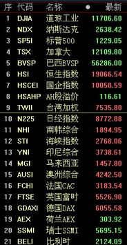 在台湾上市的股票是什么股