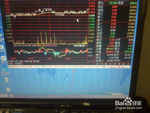 如何进行股票交易