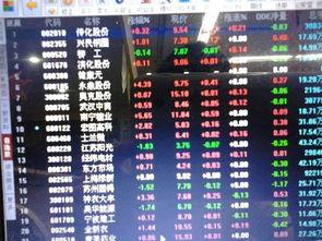 买股票最低多少钱能买