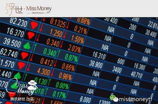 如果想长期持有5只股票,你会分别选什么行业?