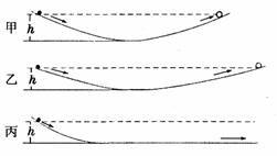 学习了大气压的知识以后小明对大气压强