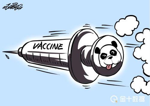 不等美欧疫苗了订购中国100万剂疫苗后,匈牙利将接种俄国疫苗
