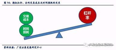 50etf如何交易(50etf期权一手多少钱)  国际外盘期货  第1张