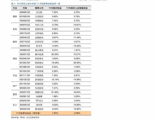 中国中材股份有限公司的股价是多少,股票代码