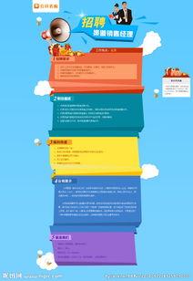 网站设计流程