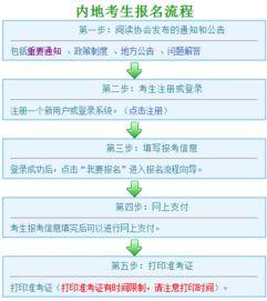 2018年广东注会报名入口及流程
