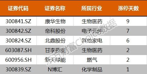 东方财富手续费怎么算(怎样在手机上开户买股票)  国际外盘期货  第1张