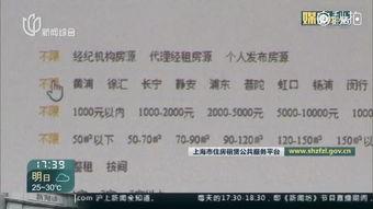 7月1日起,上海全面实施住房租赁合同网签备案制度新浪视频