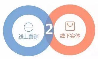 转型o2o传统家电o2o电商解决方案