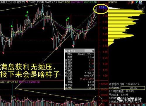 买什么样的股票安全度高?