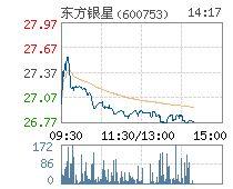 东方控股股票分析