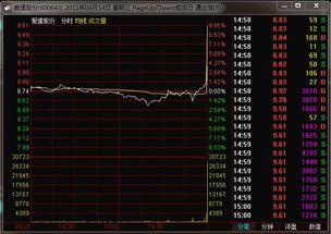 000666这只股票大概还能涨多少?
