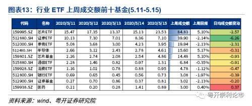 国证指数和中证指数区别(中证指数官网下载)  国际外盘期货  第3张