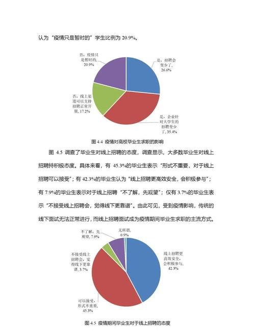 中国人民大学智联招聘2020年大学生就业力报告