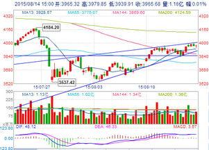 股票,159901跟踪的指数是哪个?