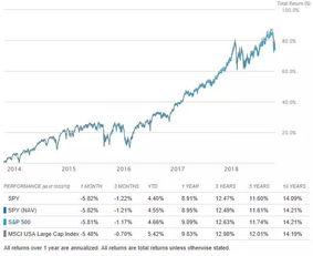 你买的最差的股票是哪一支?为什么不卖?