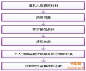 """光大银行住房贷款(光大银行""""住房公积金)(2018年5月份,光大银行对二手房龄的贷款年限是多少?h)"""