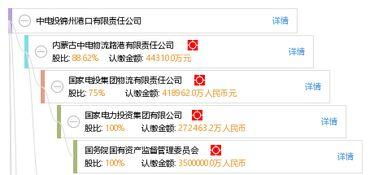 锦州港股份有限公司怎么样?