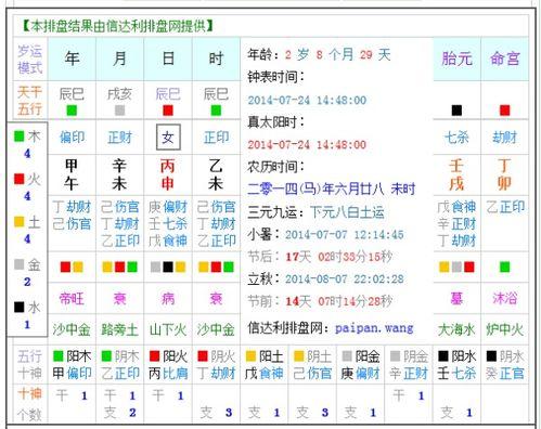按照出生日期查询五行,分别都是什么(根据出生年月日时怎么计算出五