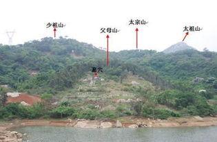 中國風水寶地名墓圖解