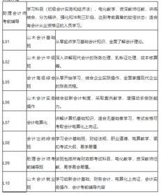 8工作经验的会计在郑州工资