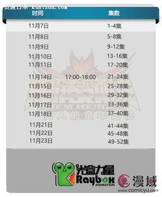 图腾领域 11月7日登陆广东少儿黄金时段