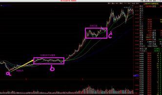 股票的发行价是怎样计算出来的?