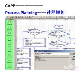 CAE CAD CAM与CAPP之间有什么区别