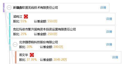 江苏鑫软图无线技术股份有限公司怎么样?