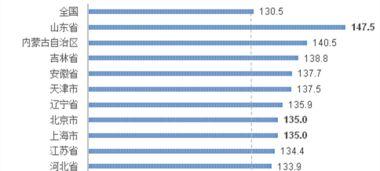 中国幸福城市排名(中国哪个城市最好)