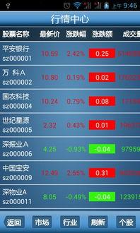 有没有股票交易记账软件,把亏损和盈利都记录下