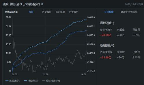港股收评绩前抢跑大涨8小米盘中破顶年内涨超150