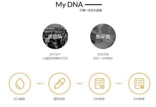 在家就能做基因检测 就医160基因检测平台上线