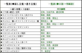 活跃日语怎么写