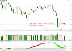 北极星证券交易系统推荐股票可信吗