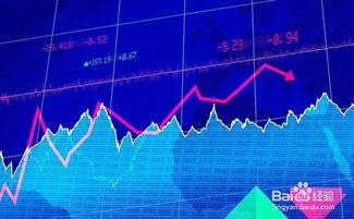 如何买股票能赚大钱?