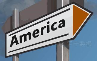 又一美国巨头罢工亏损43亿后坚持留在中国,美国面临两大难题