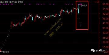 大唐英加有风险么?有没有大唐英加这支股票?
