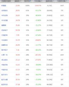 军工股有哪些 军工股票一览表