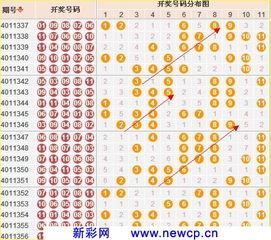 11选5投注技巧 上海11选5投注技巧 轻松玩转任选三