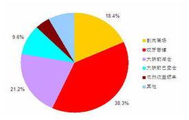 上市公司融资(上市公司融资的比较)