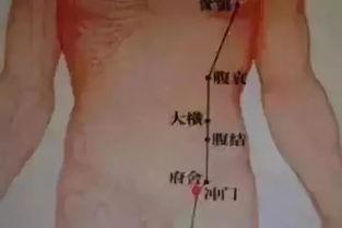 心肝脾肺肾分别对应哪五行,又对应哪些季节,还对应一天中的什么时(肝