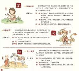 关于唐诗的故事与知识